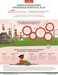 poster Encourage Beneficial Play