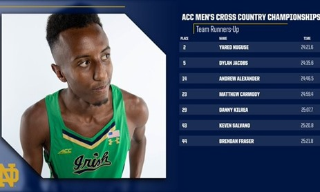 ACC Men's Cross Country Championships