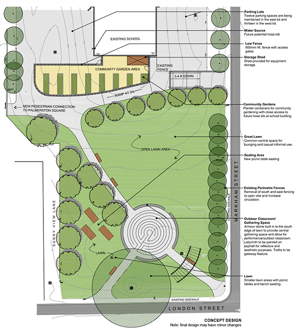 Drawing of proposed improvements for greening at the Annex campus