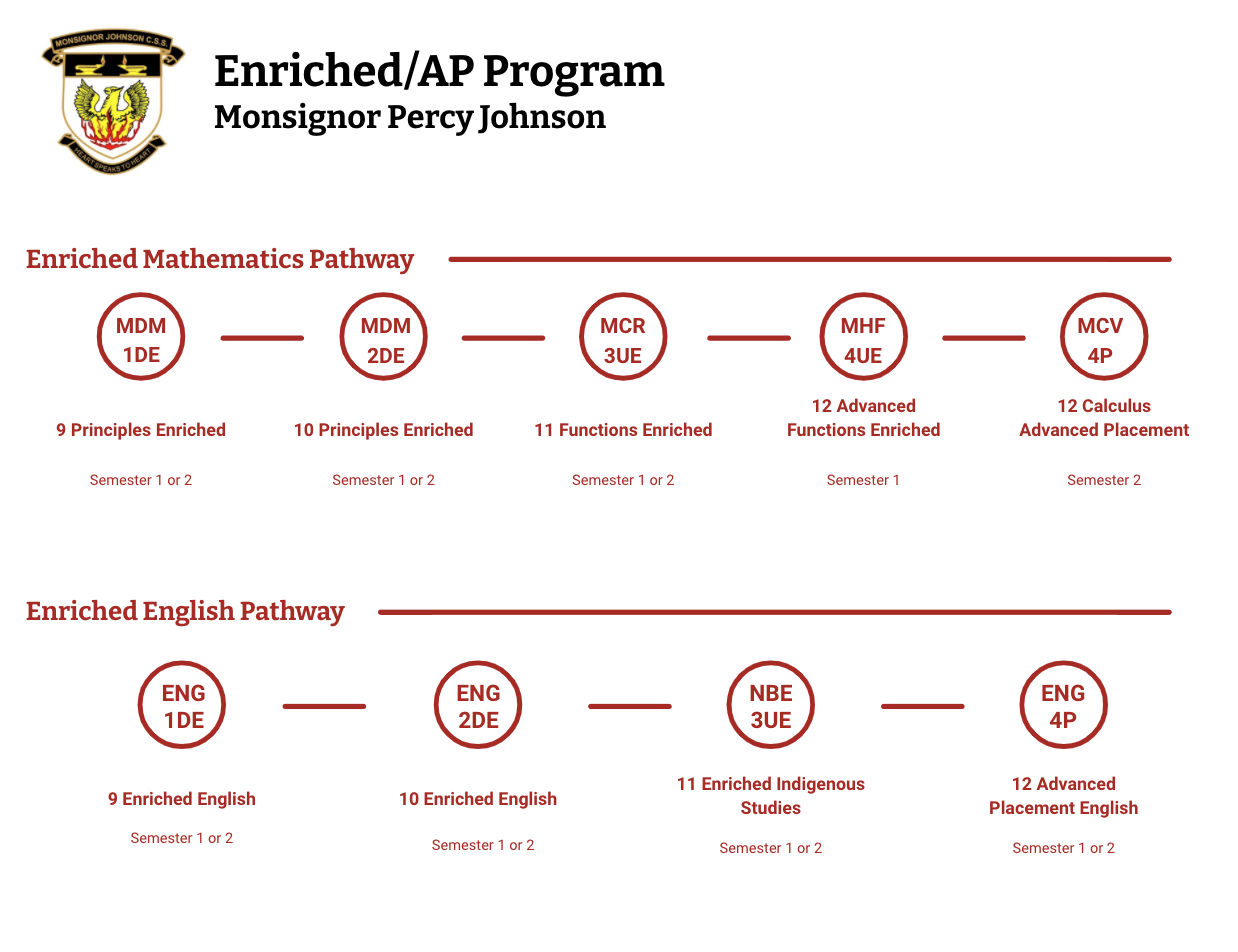 Enriched Pathways.png