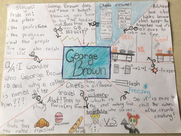 george brown visual learning log.JPG